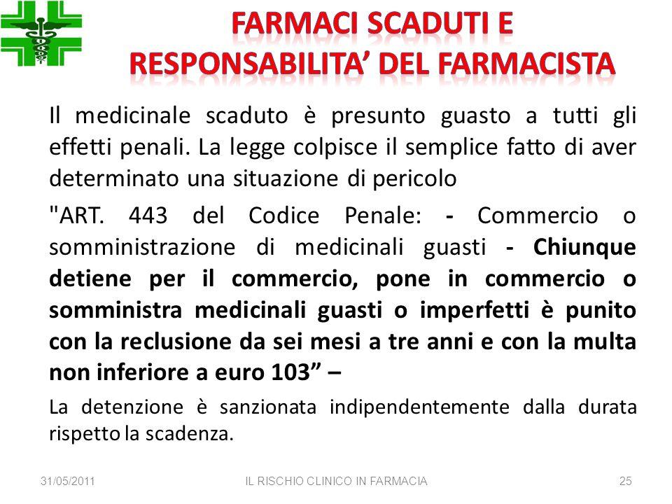 FARMACI SCADUTI E RESPONSABILITA' DEL FARMACISTA