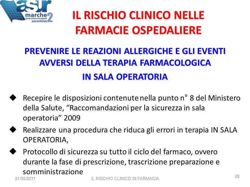IL RISCHIO CLINICO NELLE FARMACIE OSPEDALIERE