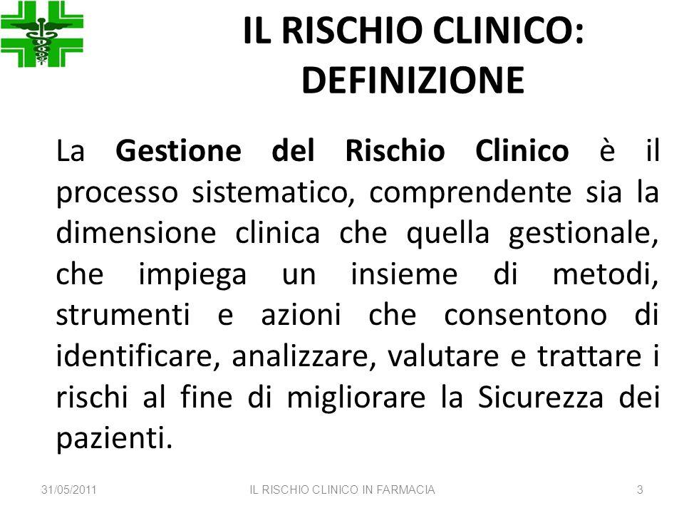 IL RISCHIO CLINICO: DEFINIZIONE