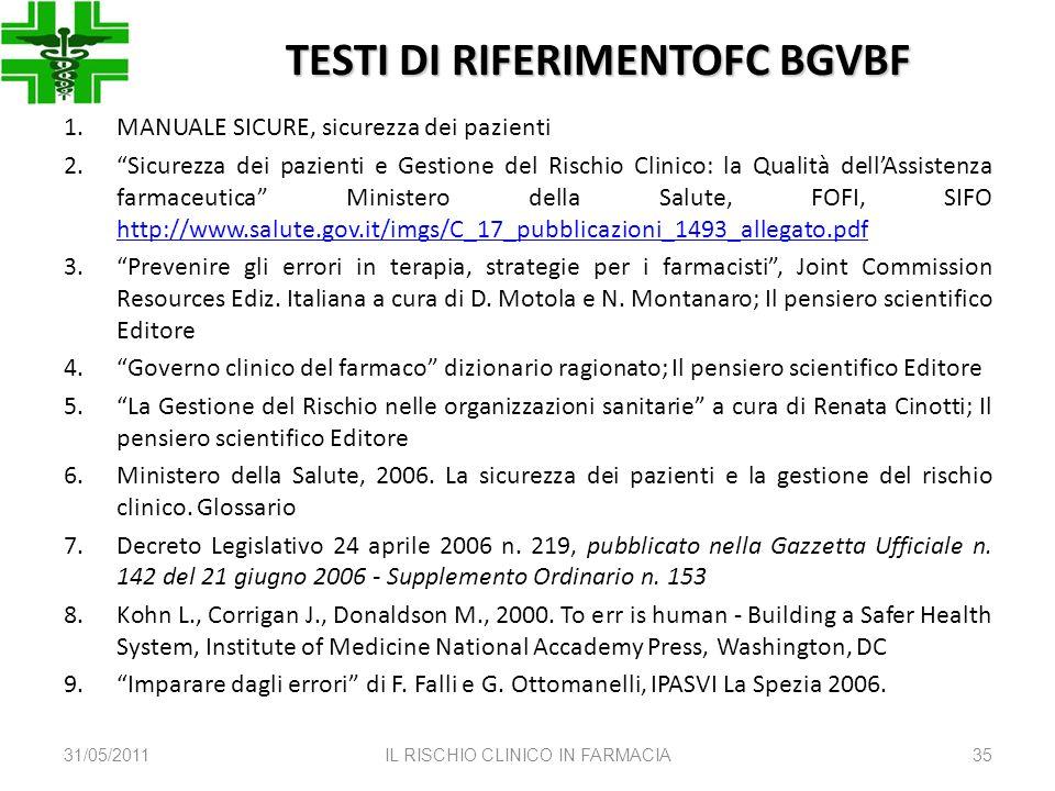 TESTI DI RIFERIMENTOFC BGVBF