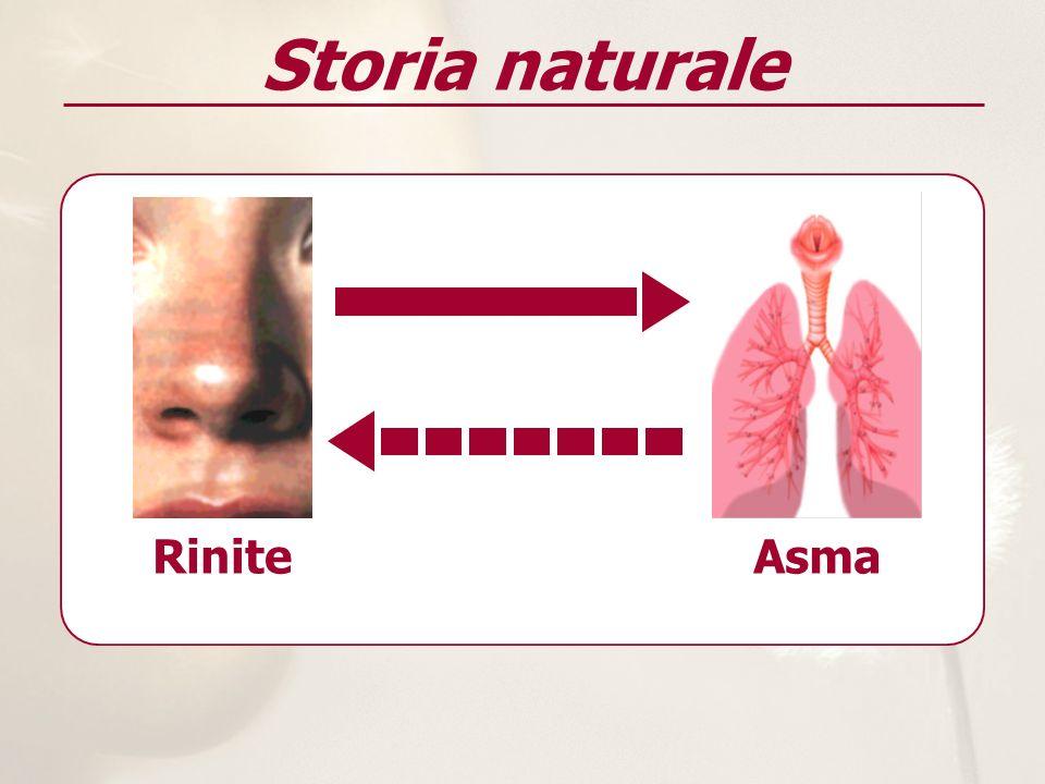 Storia naturale Rinite Asma