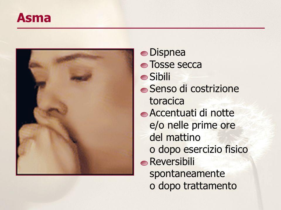 Asma Dispnea Tosse secca Sibili Senso di costrizione toracica