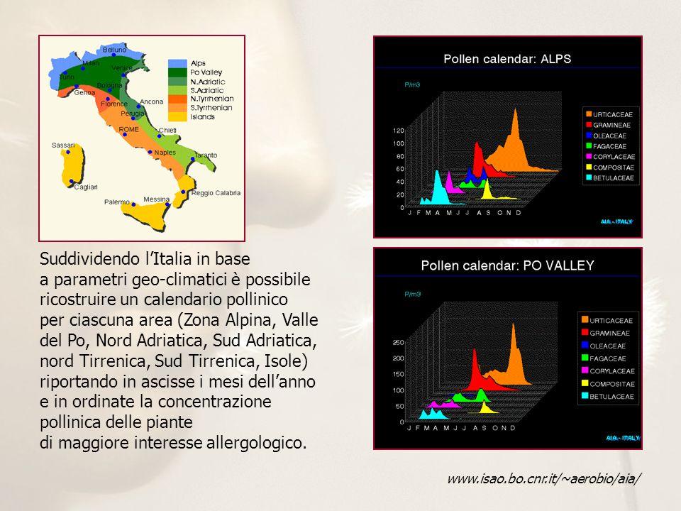 Suddividendo l'Italia in base a parametri geo-climatici è possibile