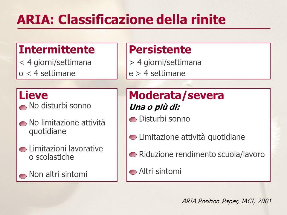 ARIA: Classificazione della rinite