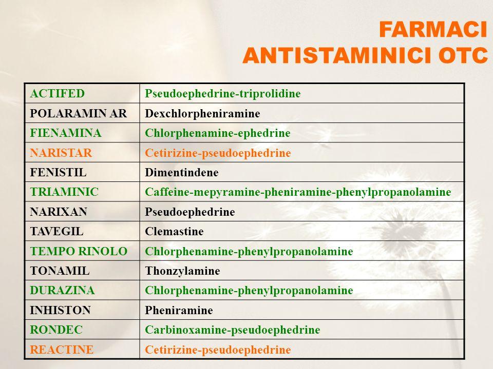 FARMACI ANTISTAMINICI OTC ACTIFED Pseudoephedrine-triprolidine