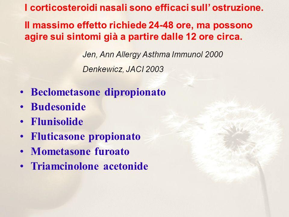 Beclometasone dipropionato Budesonide Flunisolide