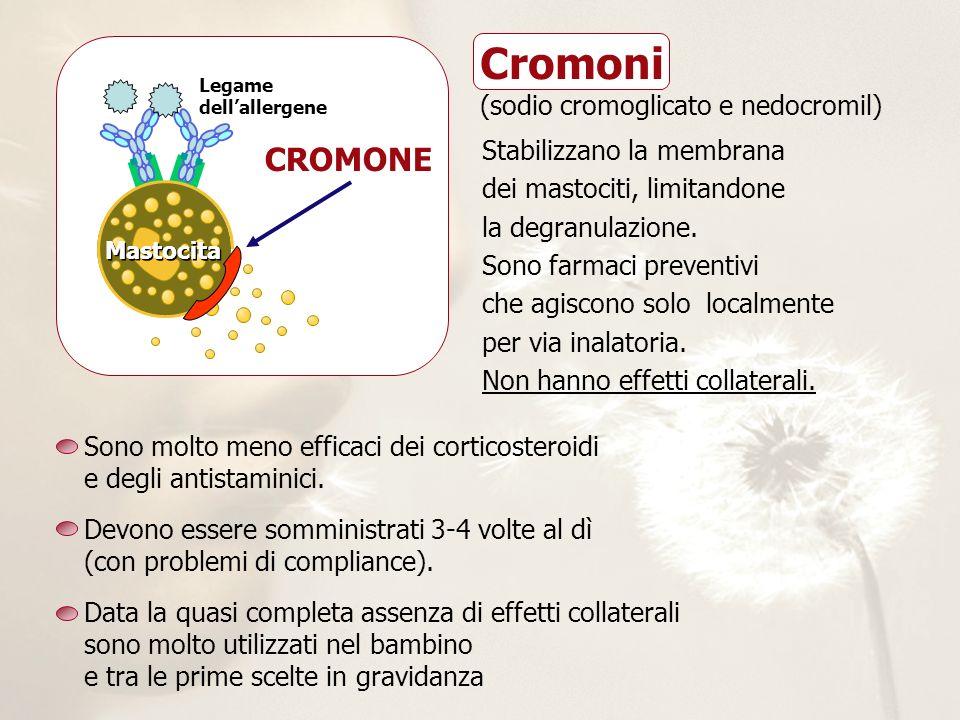 Cromoni CROMONE (sodio cromoglicato e nedocromil)