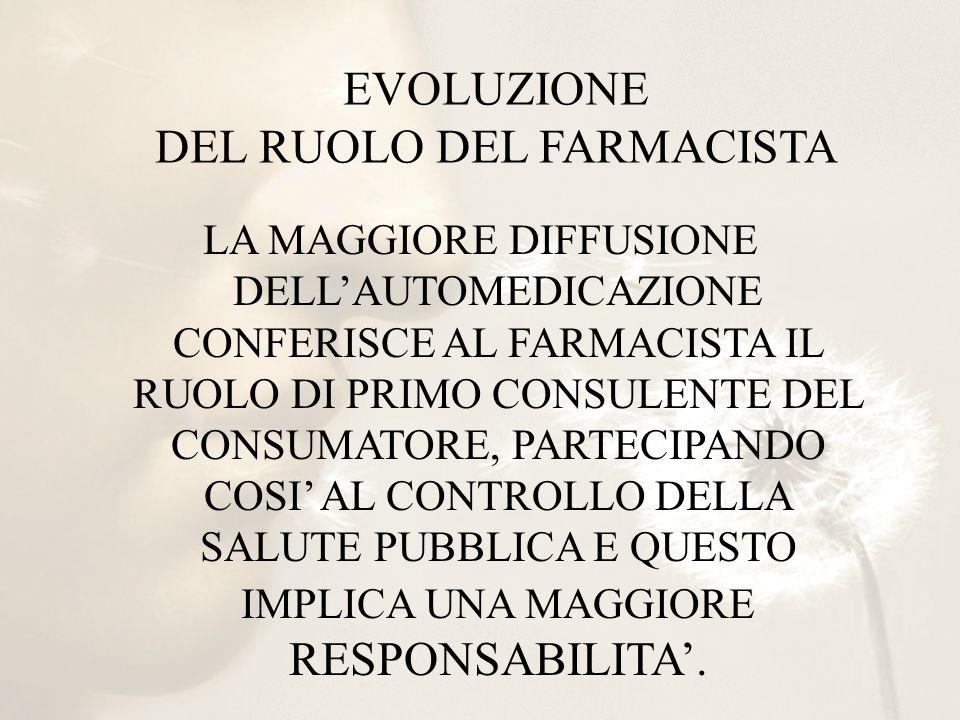 EVOLUZIONE DEL RUOLO DEL FARMACISTA