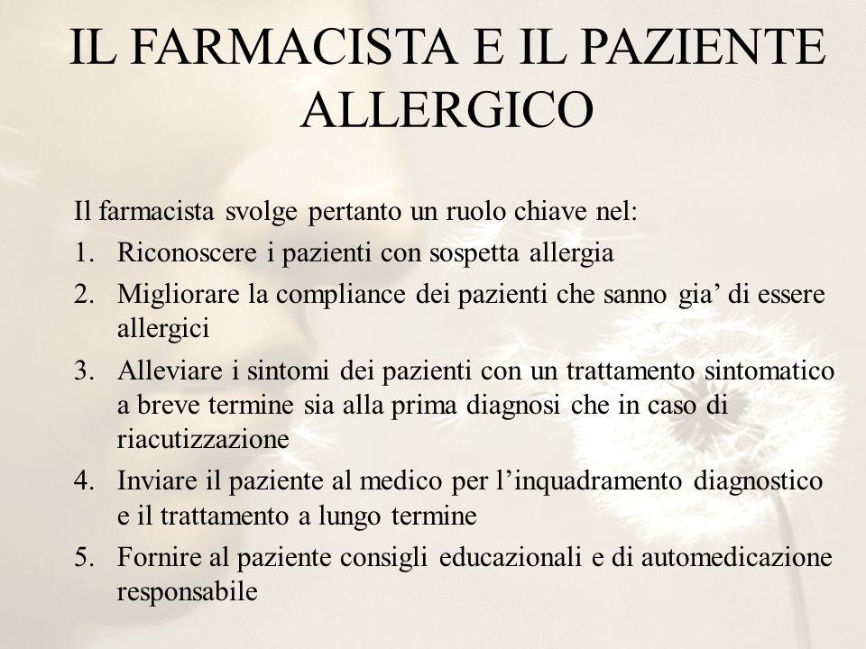 IL FARMACISTA E IL PAZIENTE ALLERGICO