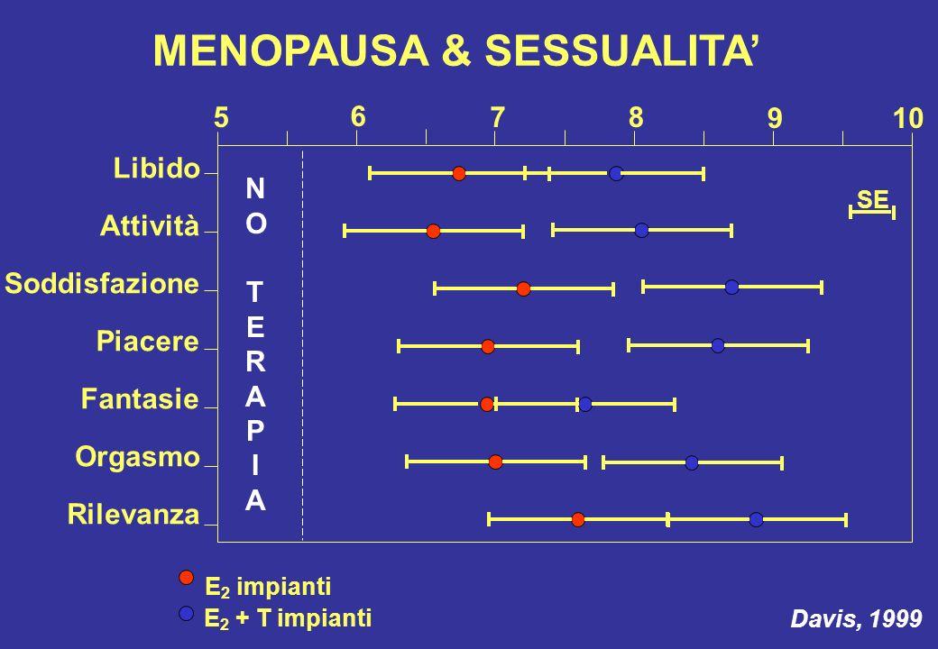 MENOPAUSA & SESSUALITA'