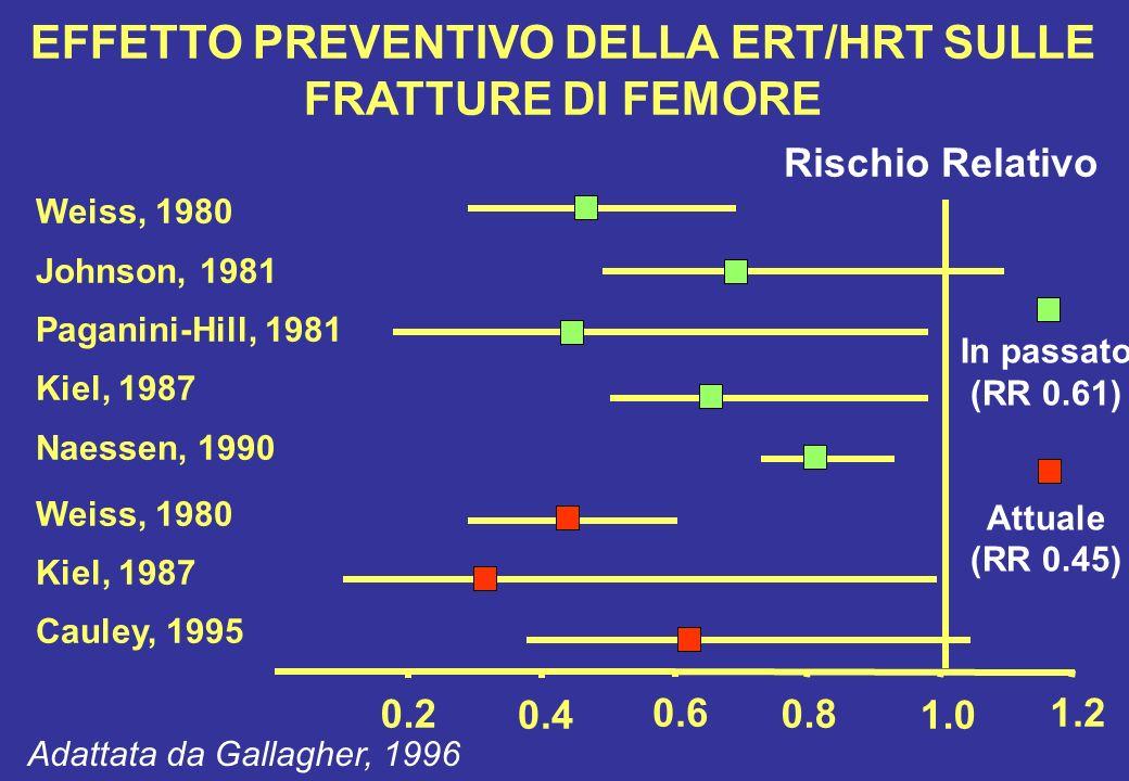 EFFETTO PREVENTIVO DELLA ERT/HRT SULLE