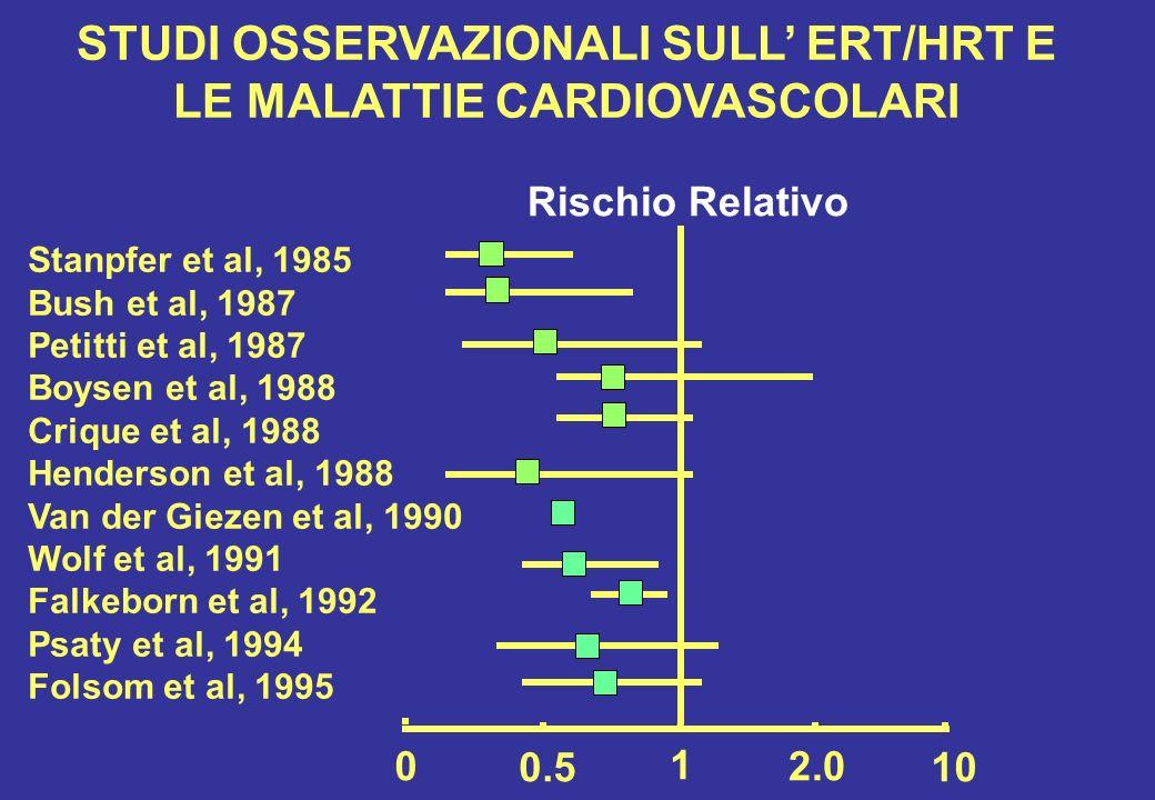 STUDI OSSERVAZIONALI SULL' ERT/HRT E LE MALATTIE CARDIOVASCOLARI