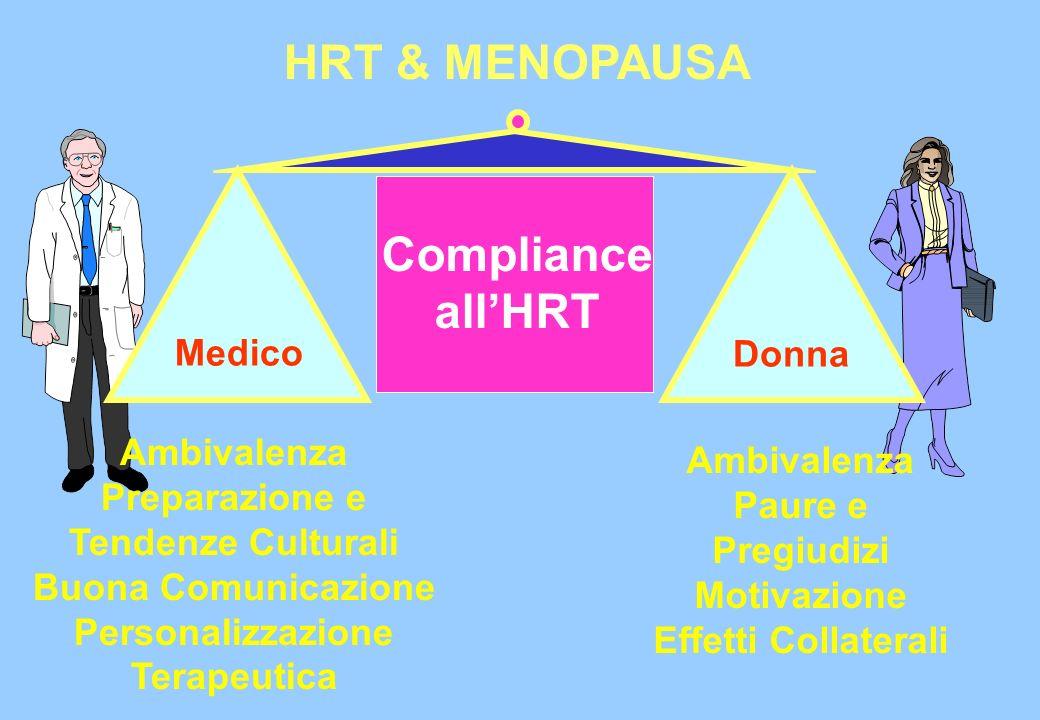 HRT & MENOPAUSA Compliance all'HRT