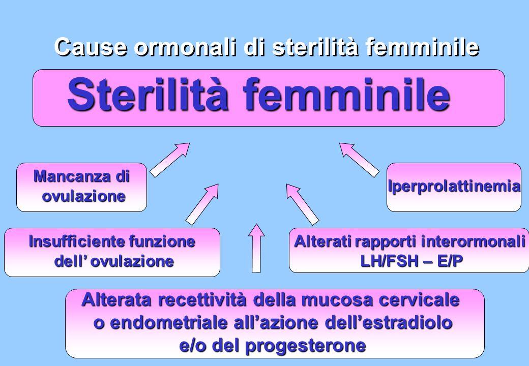 Sterilità femminile Cause ormonali di sterilità femminile