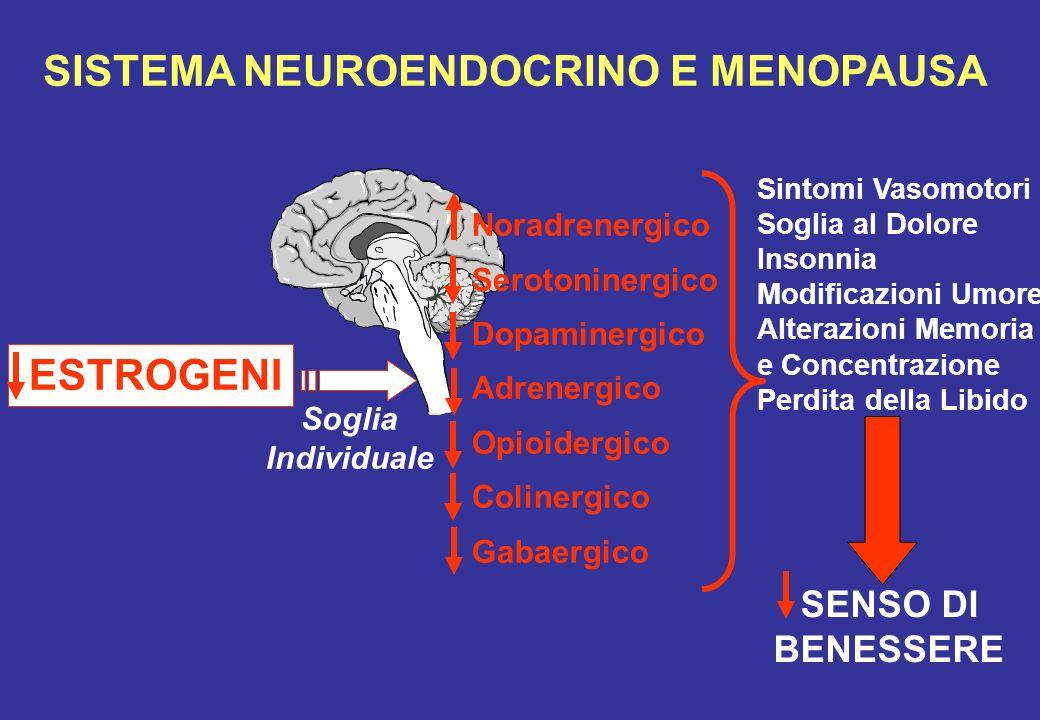 SISTEMA NEUROENDOCRINO E MENOPAUSA