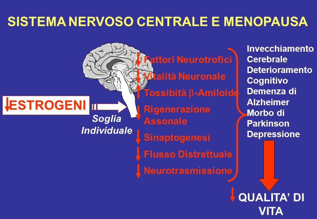SISTEMA NERVOSO CENTRALE E MENOPAUSA