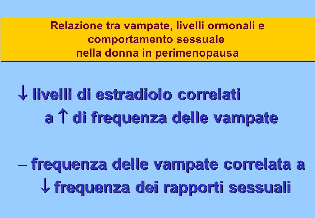  livelli di estradiolo correlati a  di frequenza delle vampate