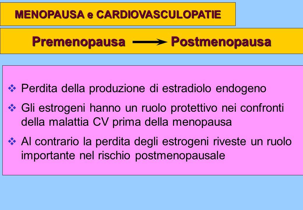 MENOPAUSA e CARDIOVASCULOPATIE Premenopausa Postmenopausa