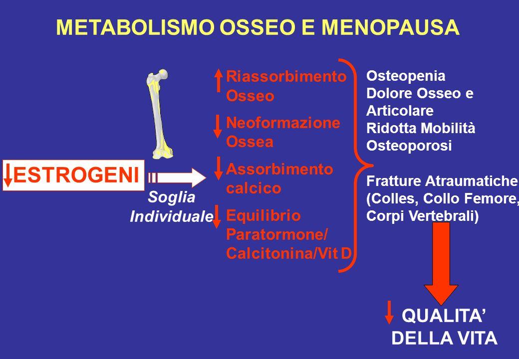 METABOLISMO OSSEO E MENOPAUSA