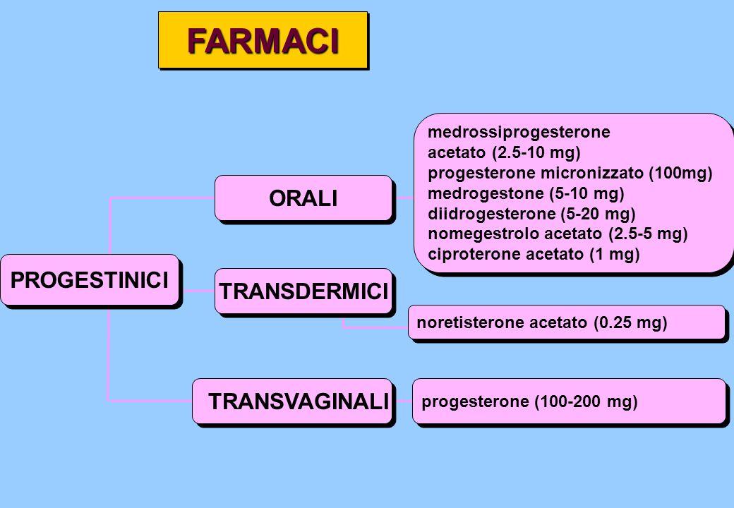 FARMACI ORALI PROGESTINICI TRANSDERMICI TRANSVAGINALI