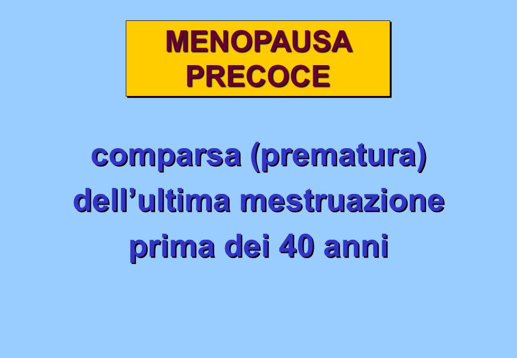 dell'ultima mestruazione