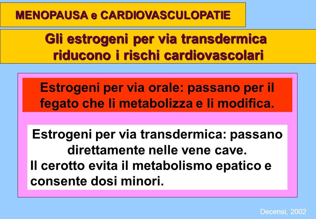 Gli estrogeni per via transdermica riducono i rischi cardiovascolari