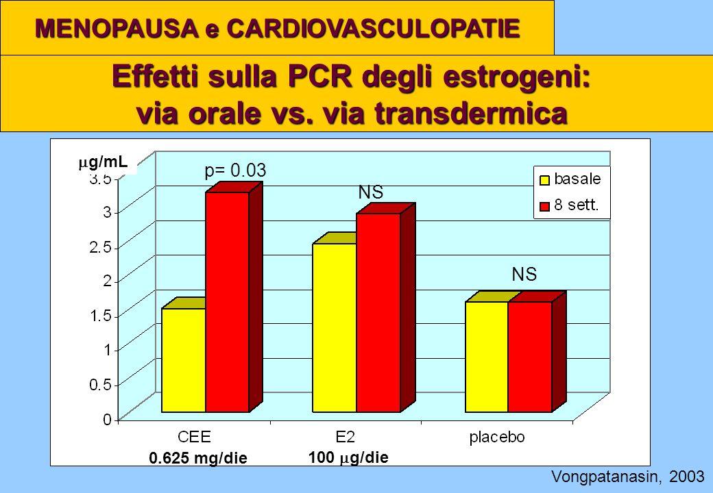 Effetti sulla PCR degli estrogeni: via orale vs. via transdermica