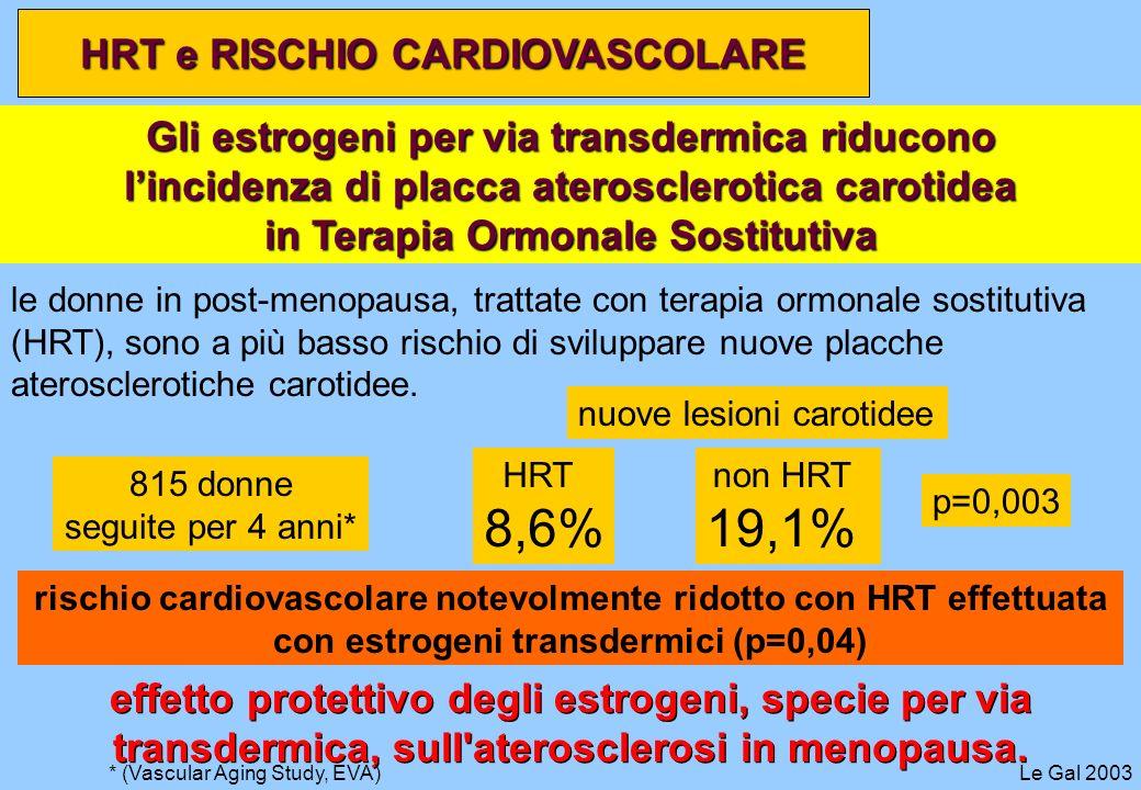8,6% 19,1% HRT e RISCHIO CARDIOVASCOLARE