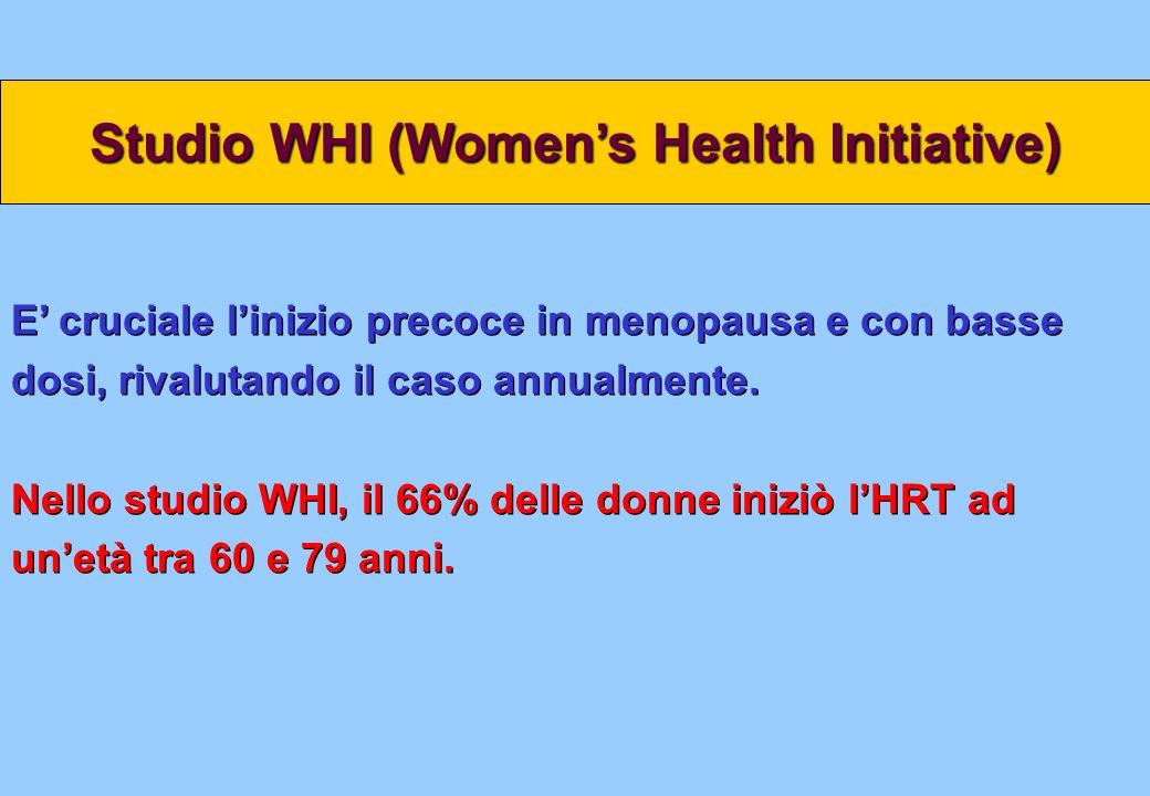 Studio WHI (Women's Health Initiative)