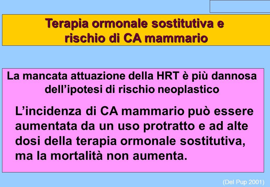 Terapia ormonale sostitutiva e rischio di CA mammario