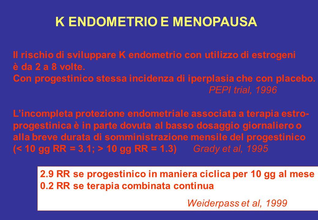 K ENDOMETRIO E MENOPAUSA