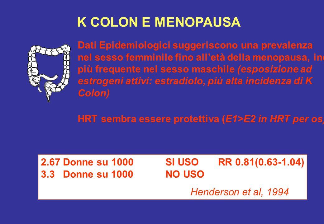 K COLON E MENOPAUSA Dati Epidemiologici suggeriscono una prevalenza
