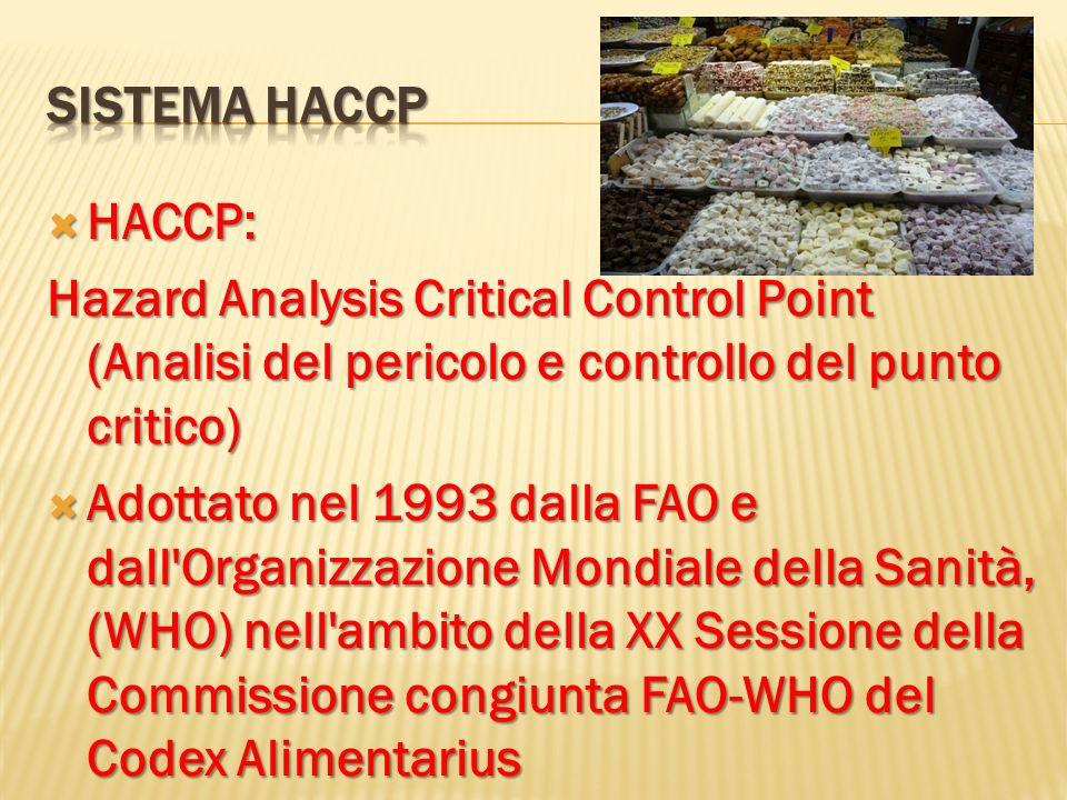 Sistema HACCP HACCP: Hazard Analysis Critical Control Point (Analisi del pericolo e controllo del punto critico)