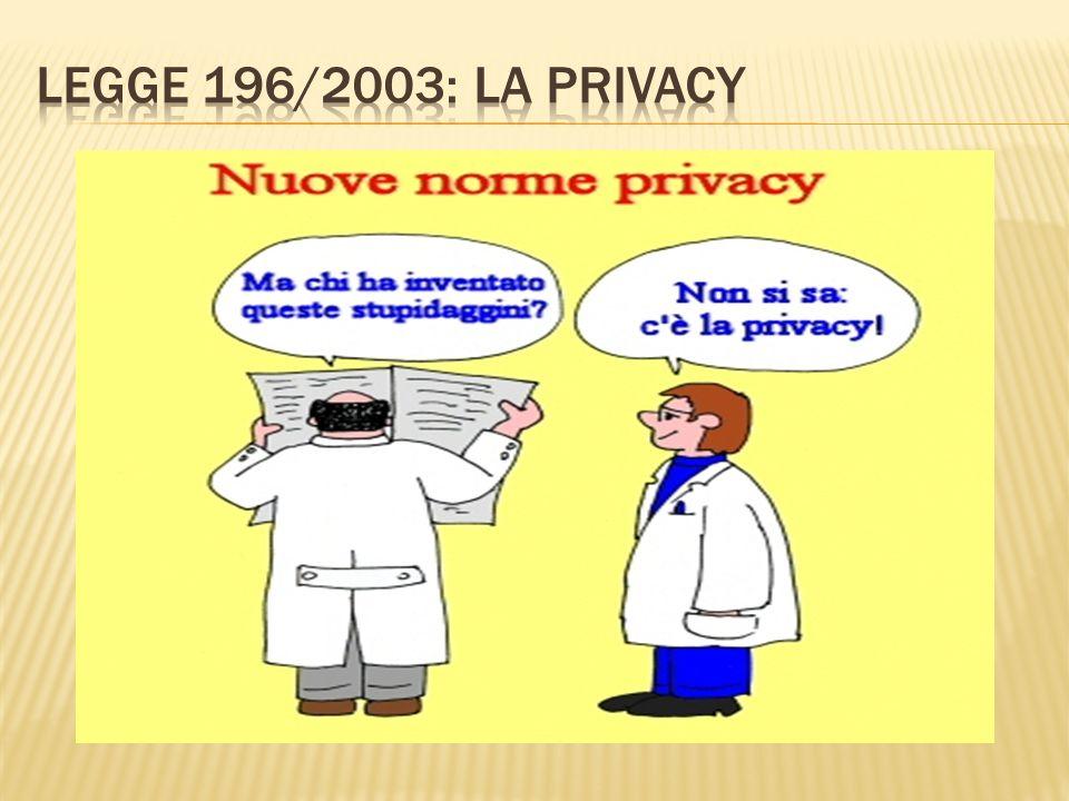 Legge 196/2003: La privacy