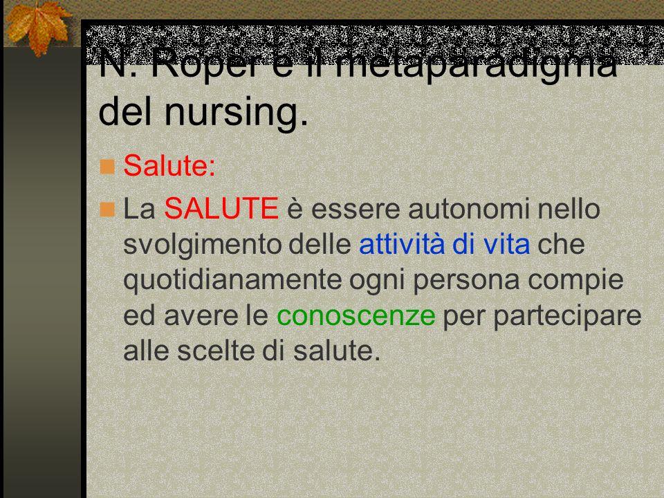 N. Roper e il metaparadigma del nursing.