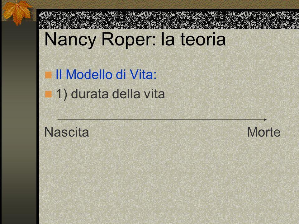 Nancy Roper: la teoria Il Modello di Vita: 1) durata della vita