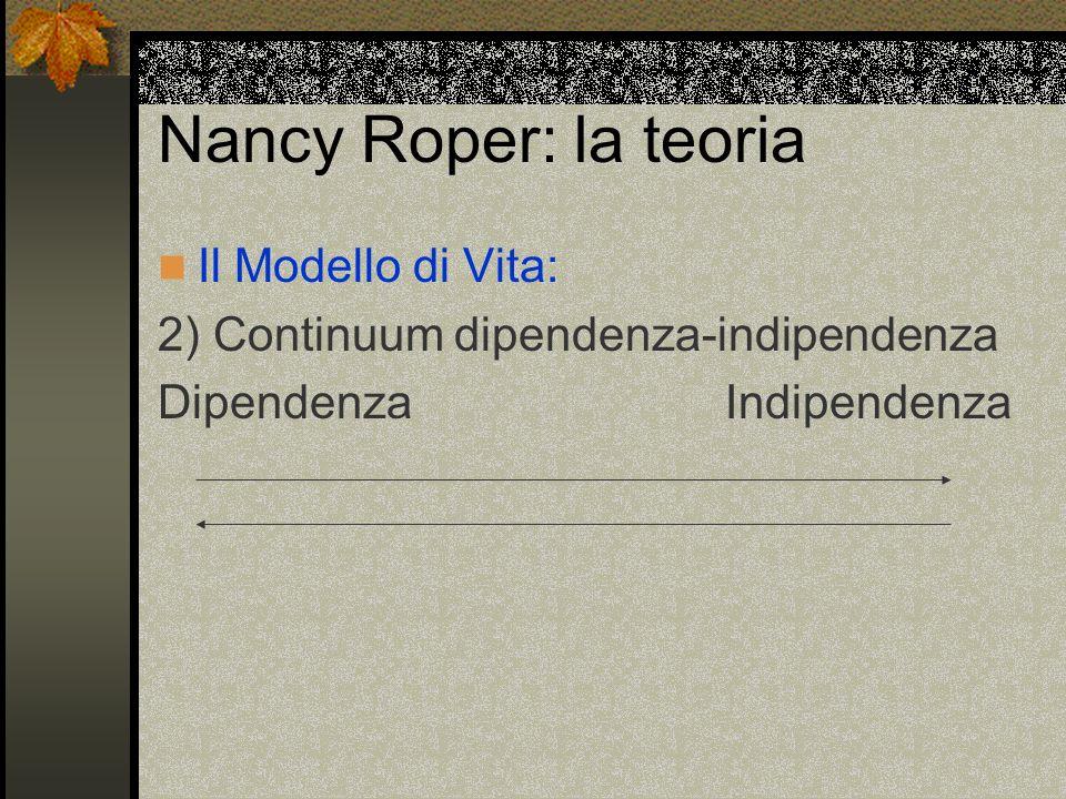 Nancy Roper: la teoria Il Modello di Vita: