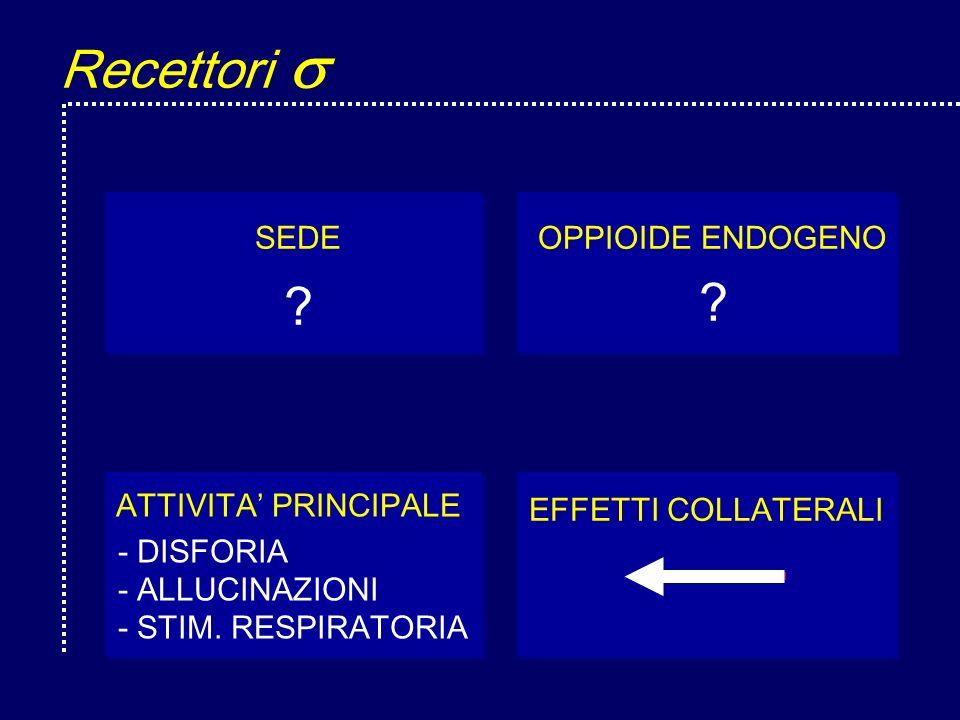 Recettori  SEDE OPPIOIDE ENDOGENO ATTIVITA' PRINCIPALE - DISFORIA