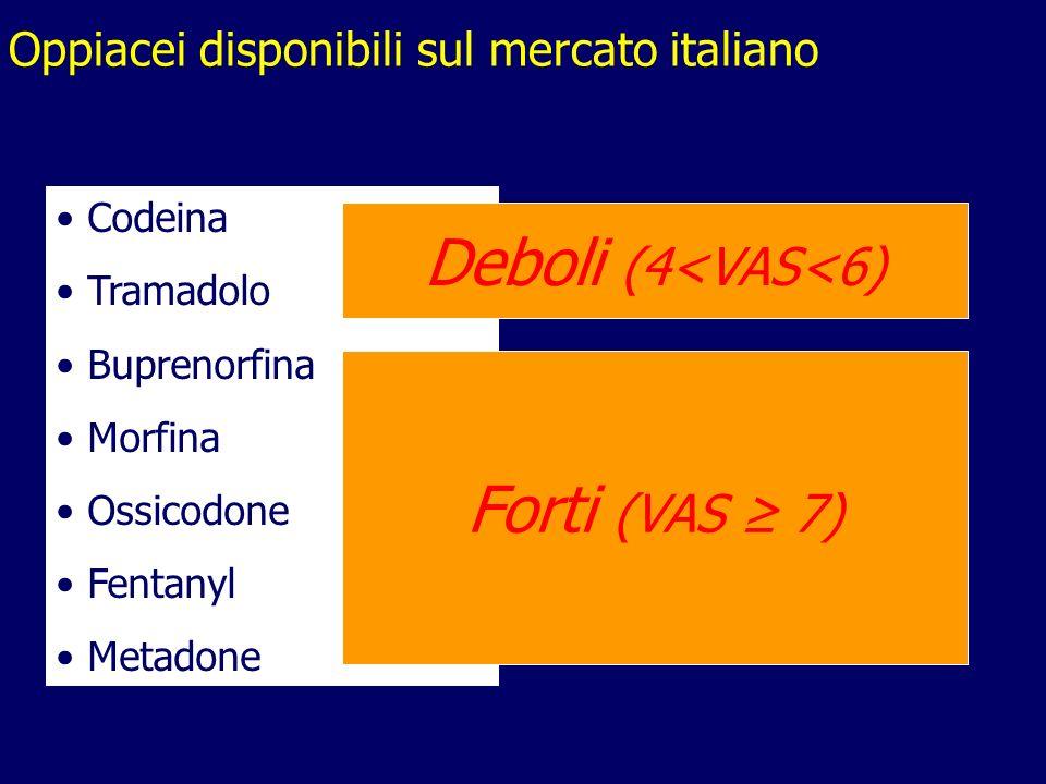 Oppiacei disponibili sul mercato italiano