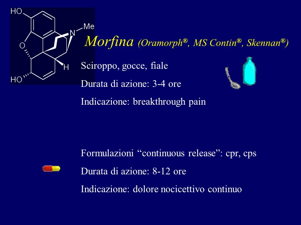 Morfina (Oramorph®, MS Contin®, Skennan®)