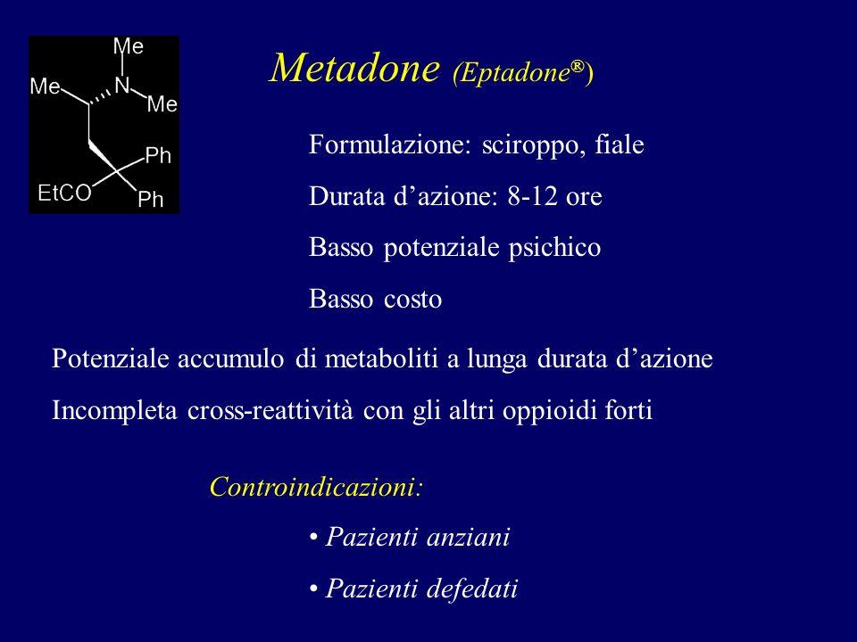 Metadone (Eptadone®) Formulazione: sciroppo, fiale