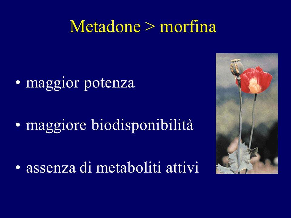 Metadone > morfina maggior potenza maggiore biodisponibilità