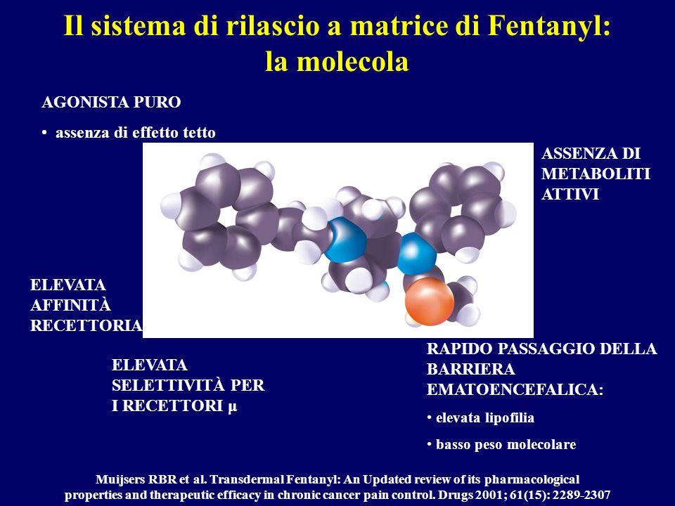 Il sistema di rilascio a matrice di Fentanyl: la molecola