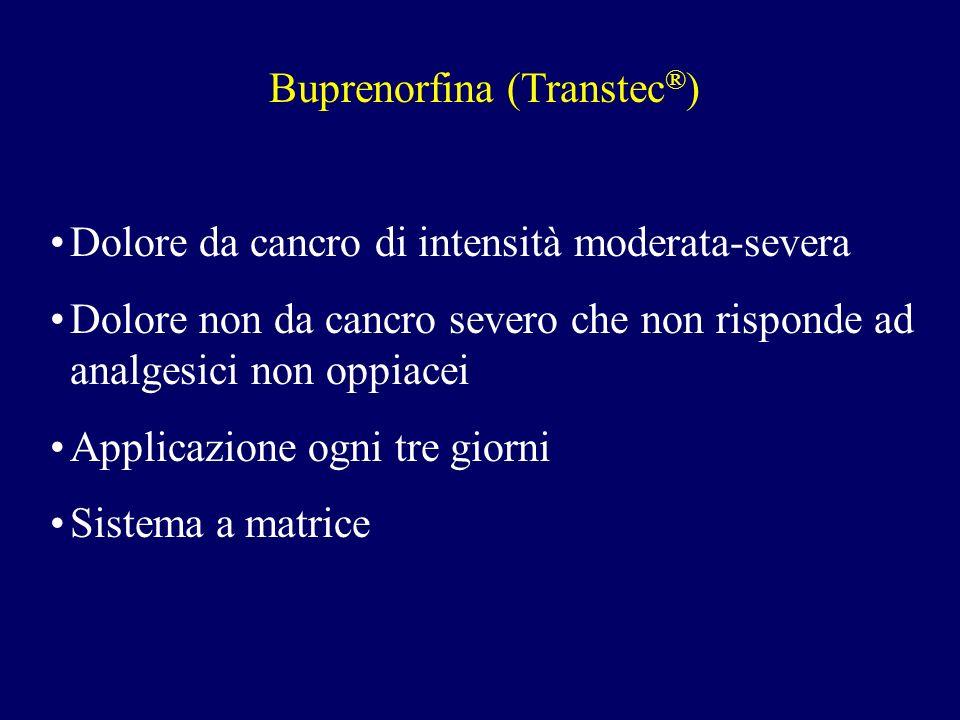 Buprenorfina (Transtec®)