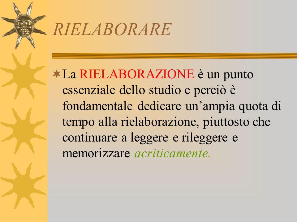 RIELABORARE