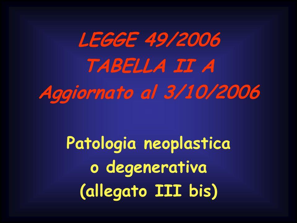 Patologia neoplastica