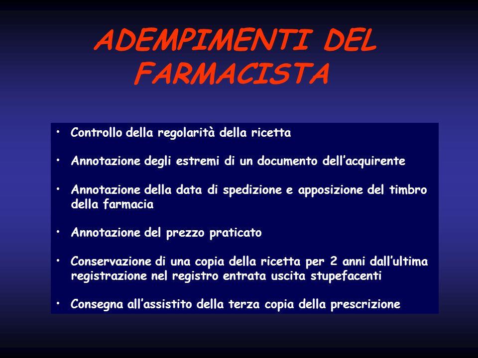 ADEMPIMENTI DEL FARMACISTA
