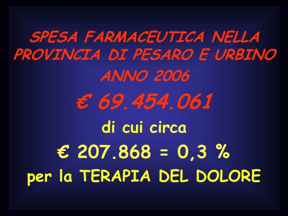 € 69.454.061 € 207.868 = 0,3 % di cui circa per la TERAPIA DEL DOLORE