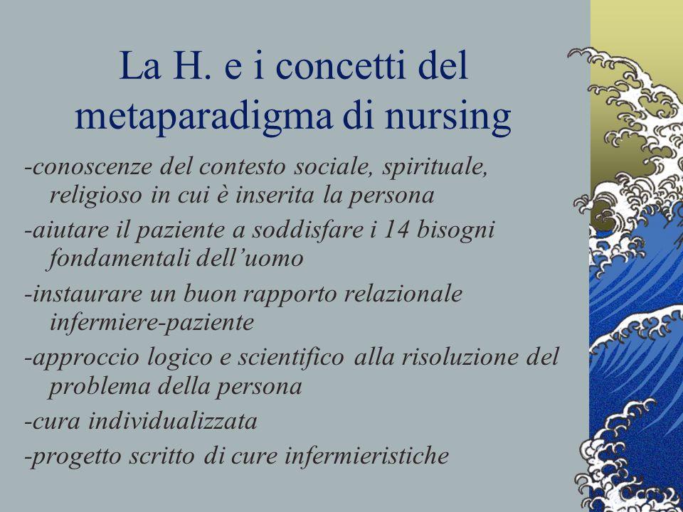 La H. e i concetti del metaparadigma di nursing