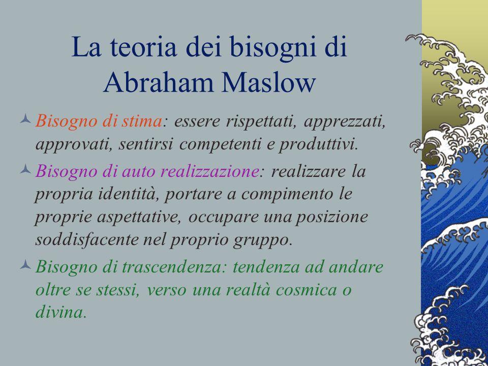 La teoria dei bisogni di Abraham Maslow